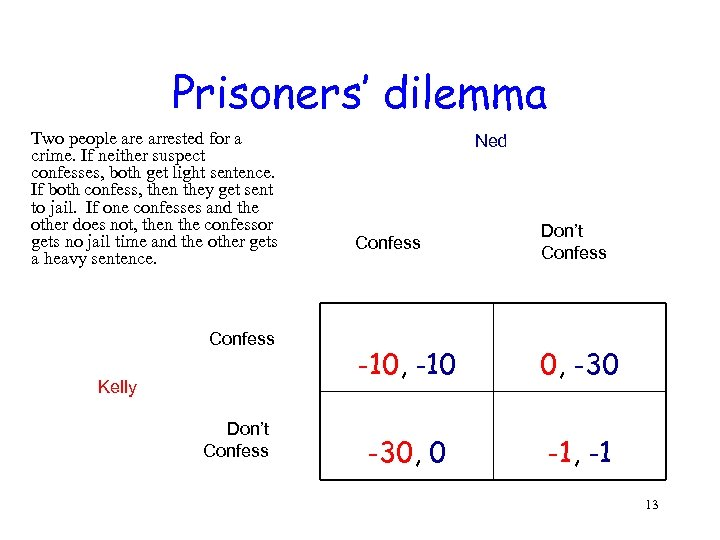 Prisoners' dilemma Two people arrested for a crime. If neither suspect confesses, both get