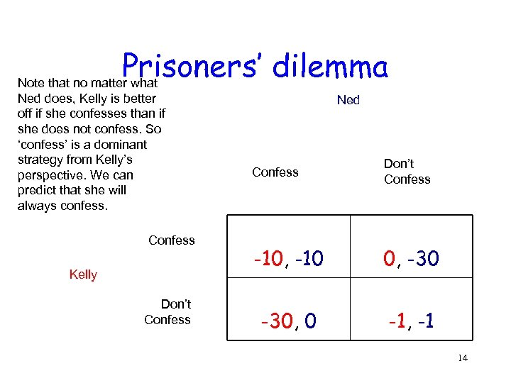 Prisoners' dilemma Note that no matter what Ned does, Kelly is better off if