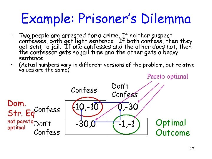 Example: Prisoner's Dilemma • Two people arrested for a crime. If neither suspect confesses,