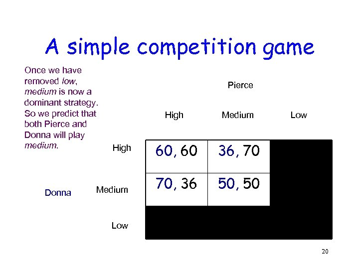 A simple competition game Once we have removed low, medium is now a dominant