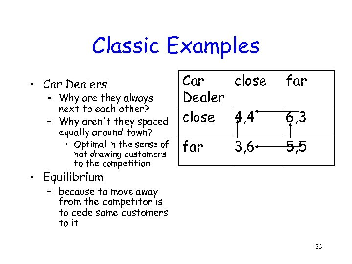 Classic Examples • Car Dealers – Why are they always next to each other?