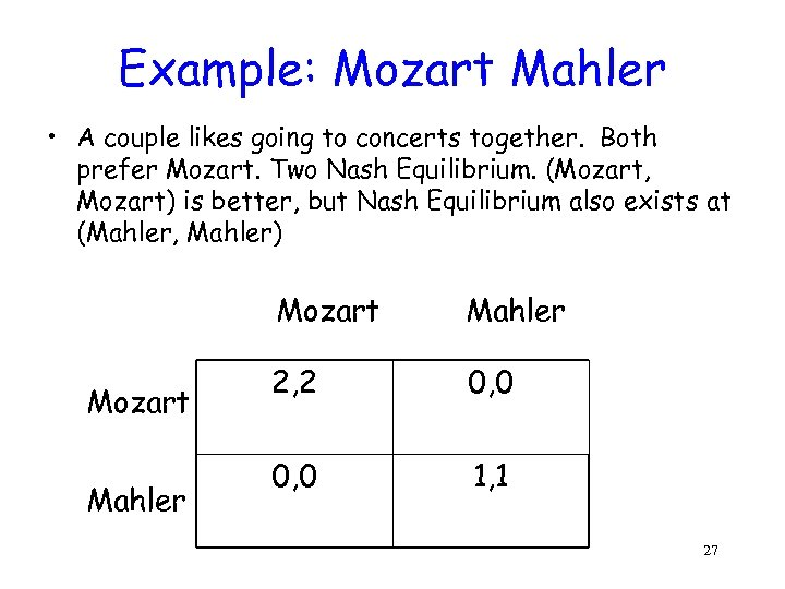 Example: Mozart Mahler • A couple likes going to concerts together. Both prefer Mozart.