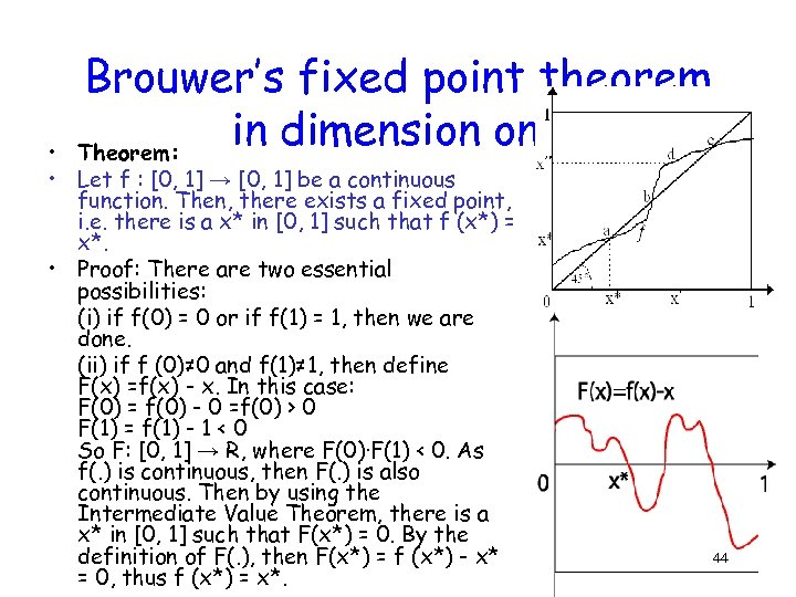Brouwer's fixed point theorem in dimension one Theorem: • • Let f : [0,