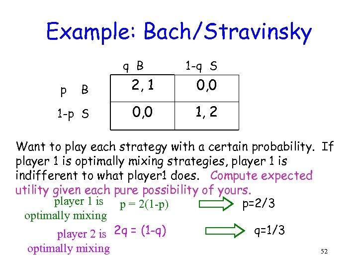 Example: Bach/Stravinsky q B 1 -q S B 2, 1 0, 0 1 -p