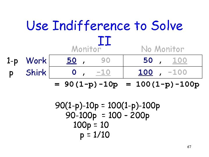 Use Indifference to Solve II Monitor No Monitor 1 -p Work p Shirk 50