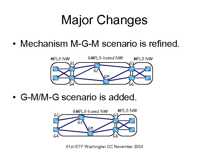 Major Changes • Mechanism M-G-M scenario is refined. GMPLS-based NW MPLS NW G 1