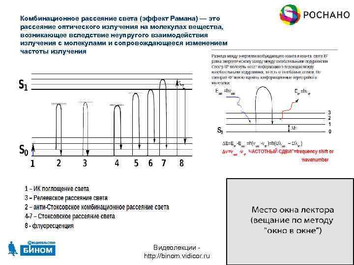 Комбинационное рассеяние света (эффект Рамана) — это рассеяние оптического излучения на молекулах вещества, возникающее