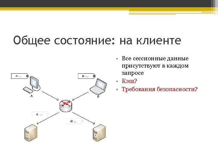 Общее состояние: на клиенте • Все сессионные данные присутствуют в каждом запросе • Кэш?