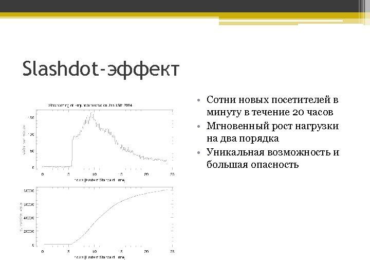 Slashdot-эффект • Сотни новых посетителей в минуту в течение 20 часов • Мгновенный рост