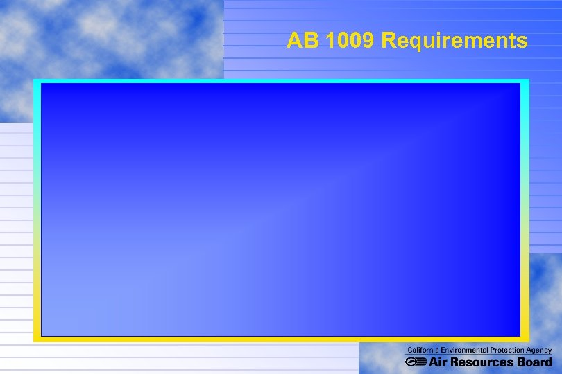 AB 1009 Requirements