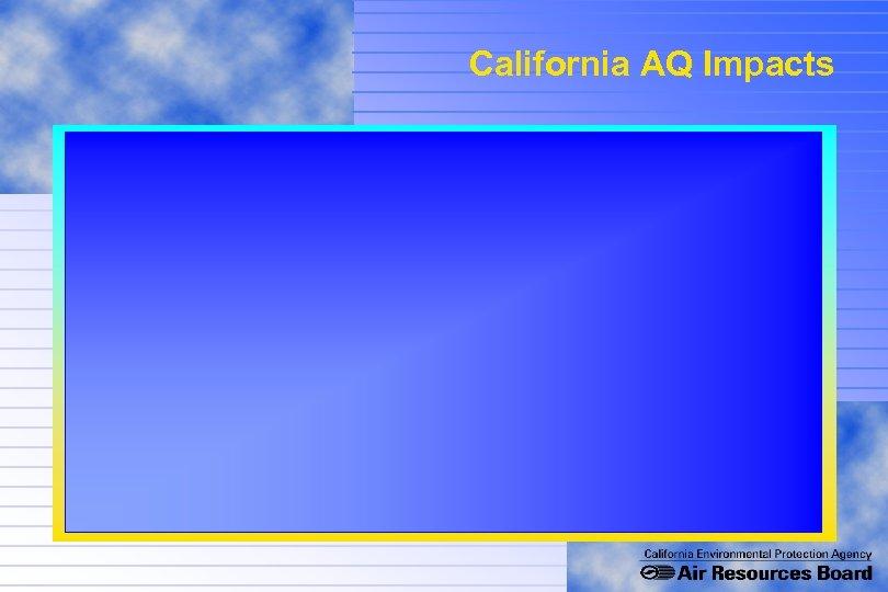 California AQ Impacts