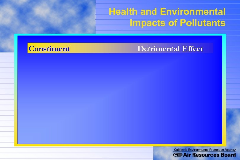 Health and Environmental Impacts of Pollutants Constituent Detrimental Effect
