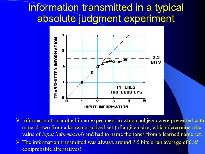 Information transmitted in a typical absolute judgment experiment Ø Information transmitted in an experiment
