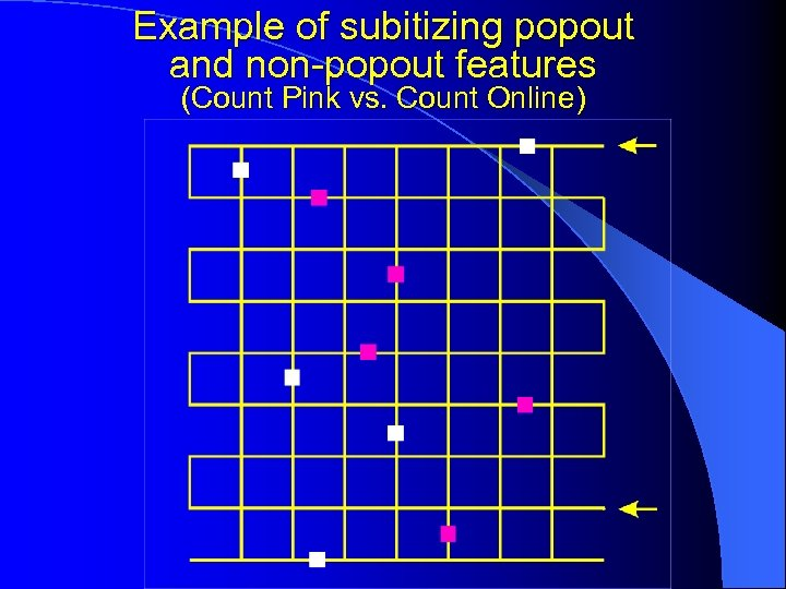 Example of subitizing popout and non-popout features (Count Pink vs. Count Online)