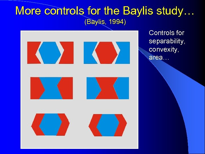 More controls for the Baylis study… (Baylis, 1994) Controls for separability, convexity, area…