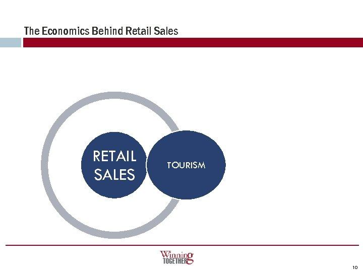 The Economics Behind Retail Sales RETAIL SALES TOURISM 10