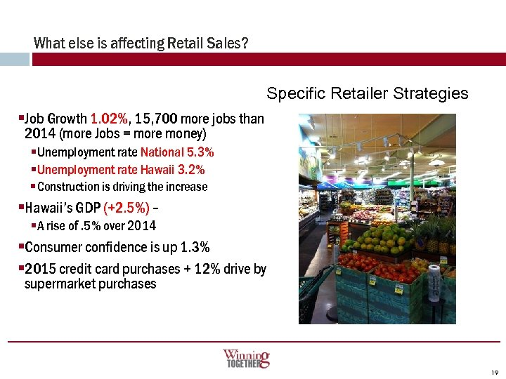 What else is affecting Retail Sales? Specific Retailer Strategies §Job Growth 1. 02%, 15,