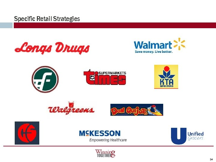 Specific Retail Strategies 24