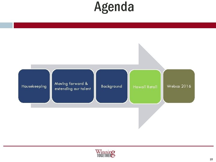 Agenda Housekeeping Moving forward & extending our talent Background Hawaii Retail Webco 2016 25