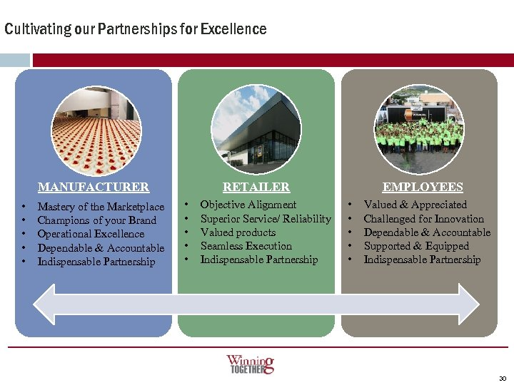 Cultivating our Partnerships for Excellence MANUFACTURER • • • Mastery of the Marketplace Champions