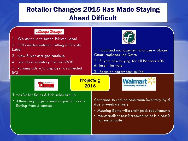 Retailer Changes 2015 Has Made Staying Ahead Difficult 1. We continue to battle Private