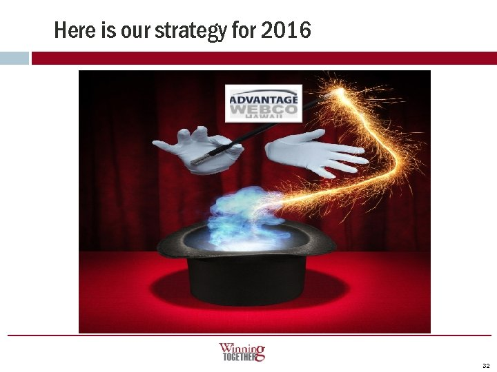 Here is our strategy for 2016 32