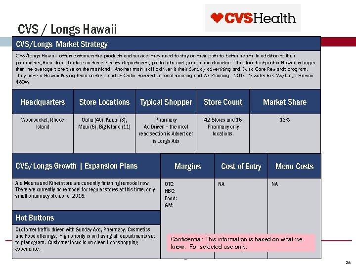 CVS / Longs Hawaii CVS/Longs Market Strategy CVS/Longs Hawaii offers customers the products and