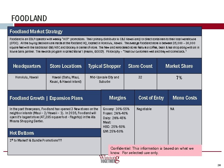 "FOODLAND Foodland Market Strategy Foodland is an EDLP operator with weekly ""HOT"" promotions. Their"