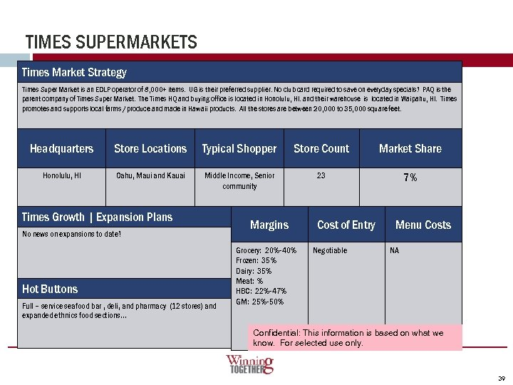 TIMES SUPERMARKETS Times Market Strategy Times Super Market is an EDLP operator of 8,