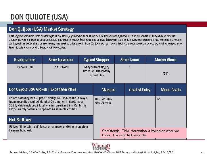DON QUIJOTE (USA) Don Quijote (USA) Market Strategy Catering to customers from all demographics,