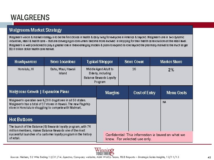 WALGREENS Walgreens Market Strategy Walgreen's vision & market strategy is to be the first