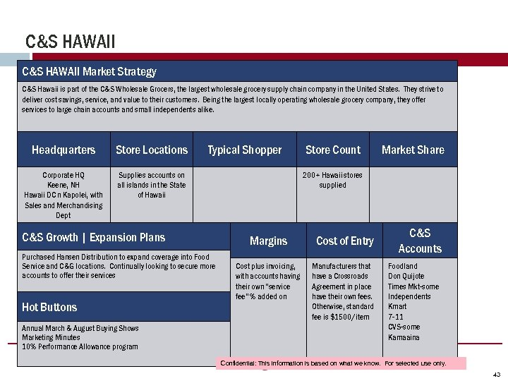 C&S HAWAII Market Strategy C&S Hawaii is part of the C&S Wholesale Grocers, the