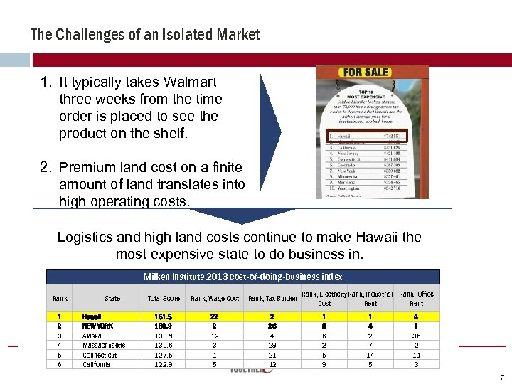 The Challenges of an Isolated Market 1. It typically takes Walmart three weeks from