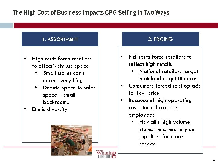 The High Cost of Business Impacts CPG Selling in Two Ways 2. PRICING 1.
