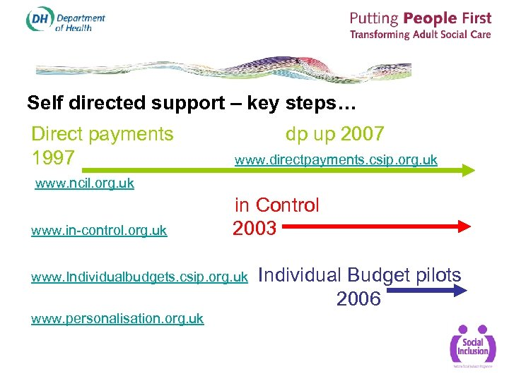 Self directed support – key steps… Direct payments 1997 dp up 2007 www. directpayments.