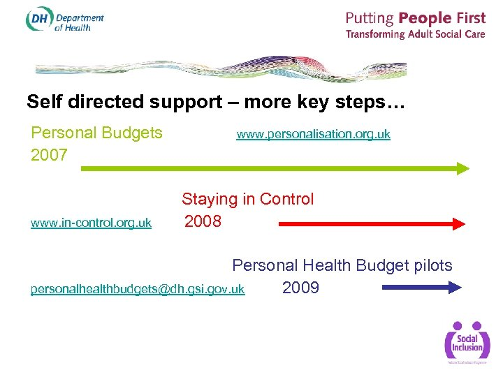 Self directed support – more key steps… Personal Budgets 2007 www. in-control. org. uk