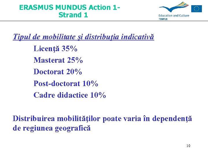 ERASMUS MUNDUS Action 1 Strand 1 Tipul de mobilitate şi distribuţia indicativă Licenţă 35%