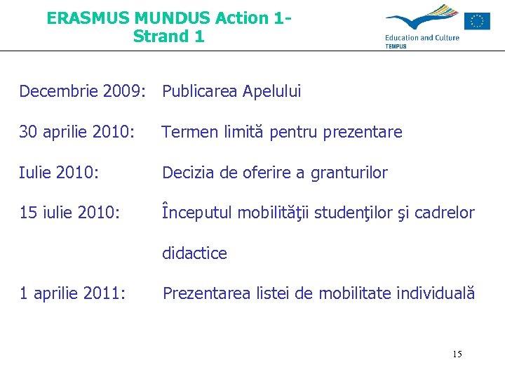 ERASMUS MUNDUS Action 1 Strand 1 Decembrie 2009: Publicarea Apelului 30 aprilie 2010: Termen