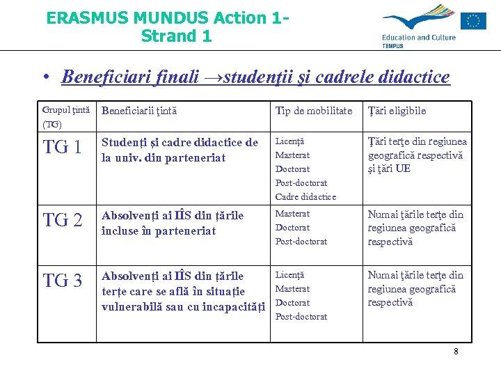 ERASMUS MUNDUS Action 1 Strand 1 • Beneficiari finali →studenţii şi cadrele didactice Grupul