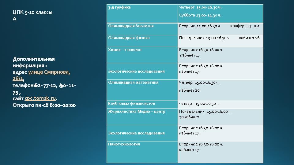 3 -д графика Олимпиадная биология Четверг 15. 00 -16. 30 ч. Суббота 13. 00