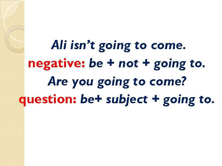 Ali isn't going to come. negative: be + not + going to. Are you