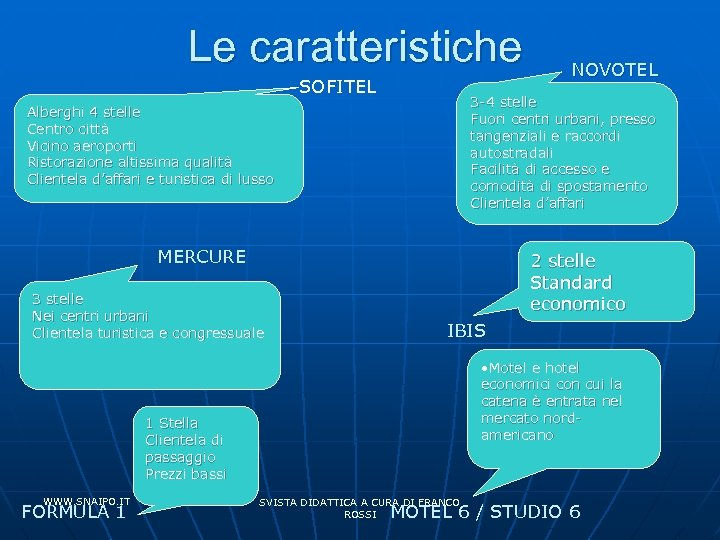 Le caratteristiche SOFITEL 3 -4 stelle Fuori centri urbani, presso tangenziali e raccordi autostradali