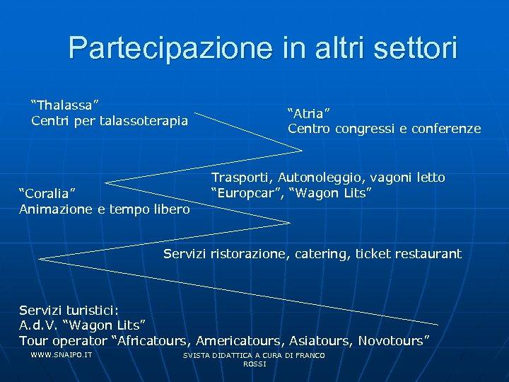 """Partecipazione in altri settori """"Thalassa"""" Centri per talassoterapia """"Coralia"""" Animazione e tempo libero """"Atria"""""""