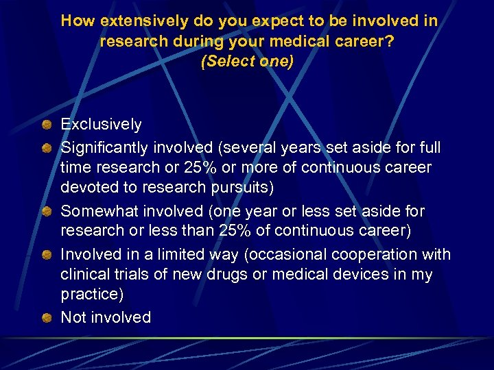 How extensively do you expect to be involved in research during your medical career?