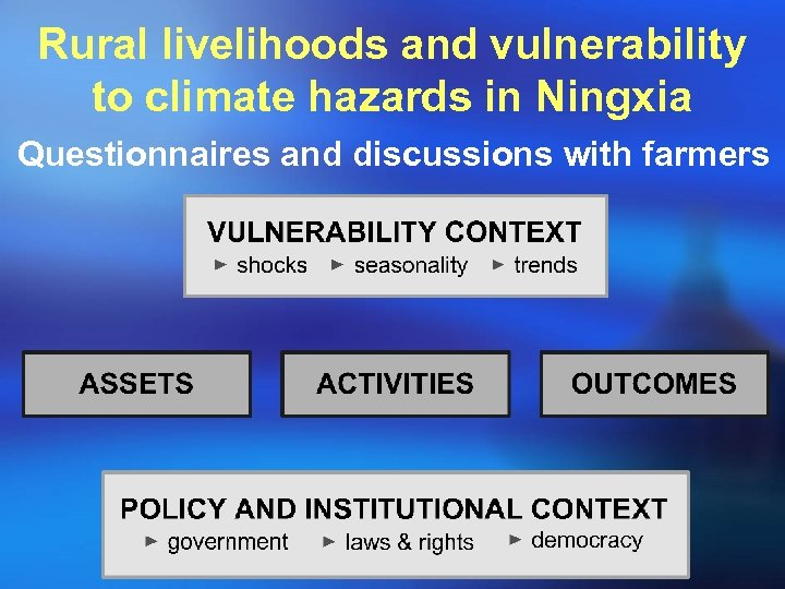 Rural livelihoods and vulnerability to climate hazards in Ningxia Questionnaires and discussions with farmers