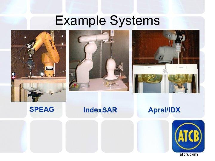 Example Systems SPEAG Index. SAR Aprel/IDX atcb. com