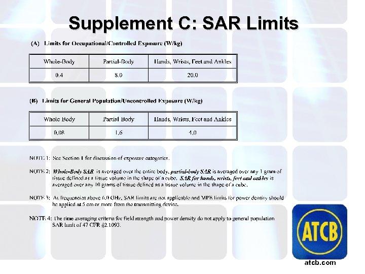 Supplement C: SAR Limits atcb. com