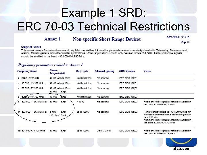 Example 1 SRD: ERC 70 -03 Technical Restrictions atcb. com