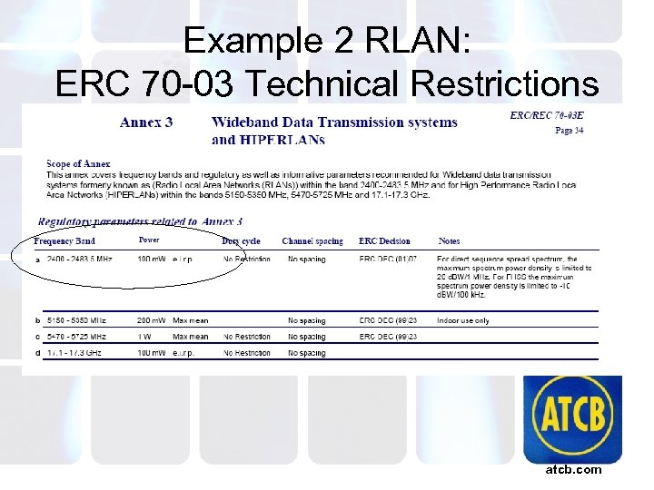 Example 2 RLAN: ERC 70 -03 Technical Restrictions atcb. com