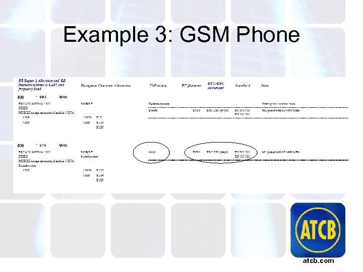 Example 3: GSM Phone atcb. com